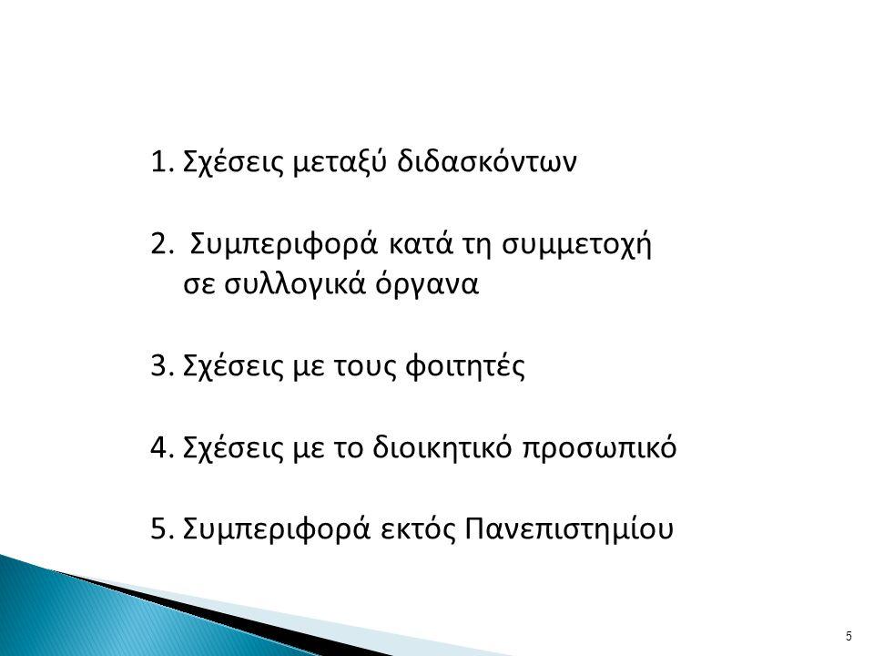 1.Σχέσεις μεταξύ διδασκόντων 2.