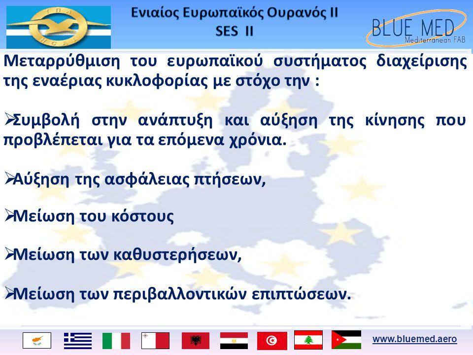 www.bluemed.aero Μεταρρύθμιση του ευρωπαϊκού συστήματος διαχείρισης της εναέριας κυκλοφορίας με στόχο την :  Συμβολή στην ανάπτυξη και αύξηση της κίν