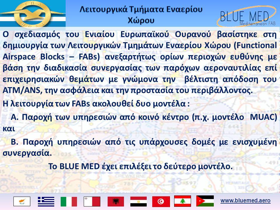 www.bluemed.aero Ο σχεδιασμός του Ενιαίου Ευρωπαϊκού Ουρανού βασίστηκε στη δημιουργία των Λειτουργικών Τμημάτων Εναερίου Χώρου (Functional Airspace Bl