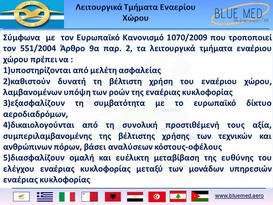 www.bluemed.aero Σύμφωνα με τον Ευρωπαϊκό Κανονισμό 1070/2009 που τροποποιεί τον 551/2004 Άρθρο 9α παρ. 2, τα λειτουργικά τμήματα εναέριου χώρου πρέπε