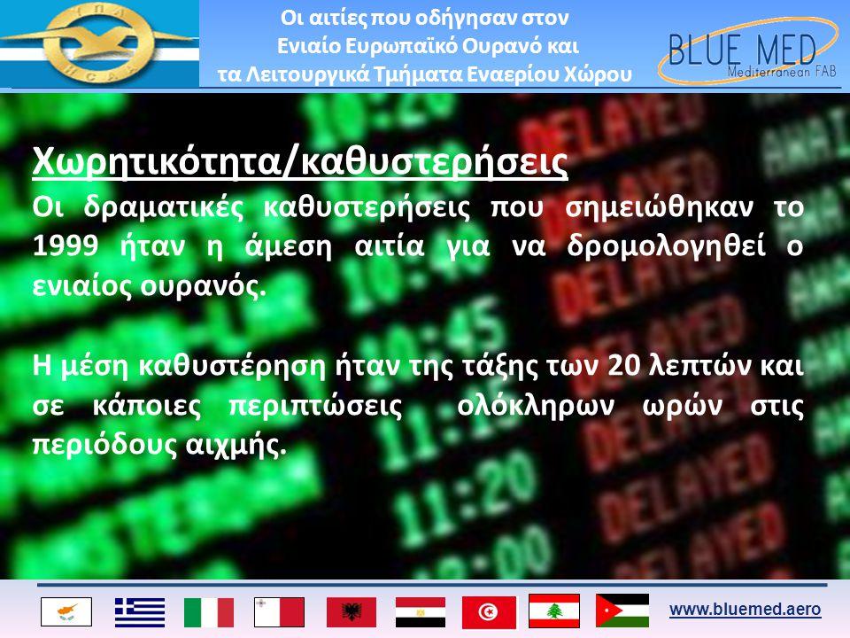 www.bluemed.aero Οι αιτίες που οδήγησαν στον Ενιαίο Ευρωπαϊκό Ουρανό και τα Λειτουργικά Τμήματα Εναερίου Χώρου Αποτελεσματικότητα των πτήσεων : • Tο υπάρχον ευρωπαϊκό δίκτυο διαδρομών αποτελεί μια συνένωση των εθνικών αεροδιαδρόμων.