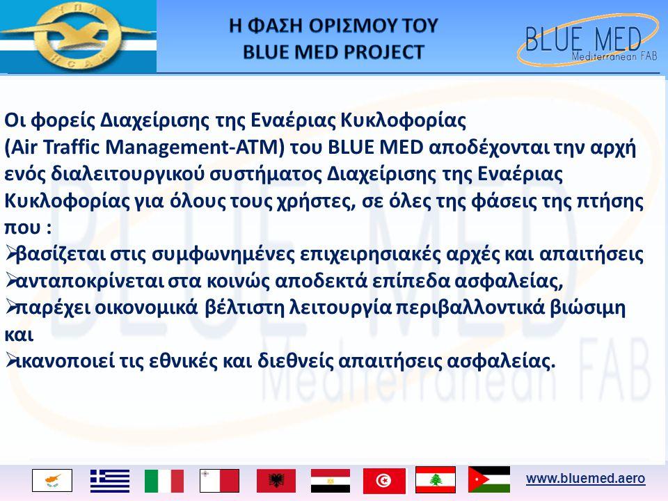 www.bluemed.aero Οι φορείς Διαχείρισης της Εναέριας Κυκλοφορίας (Air Traffic Management-ATM) του BLUE MED αποδέχονται την αρχή ενός διαλειτουργικού συ