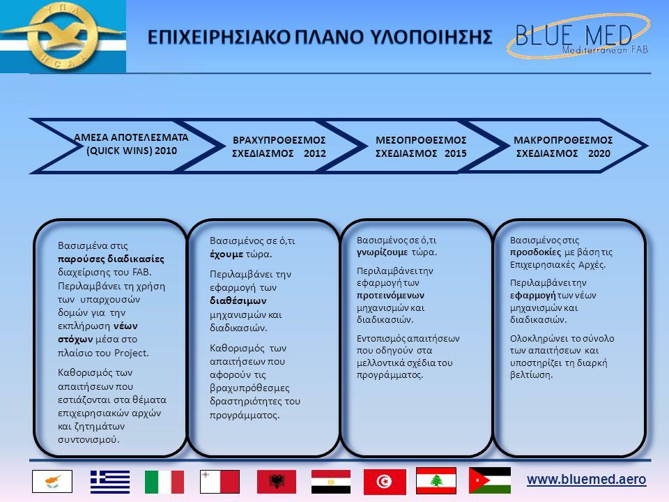 www.bluemed.aero Bασισμένα στις παρούσες διαδικασίες διαχείρισης του FAB. Περιλαμβάνει τη χρήση των υπαρχουσών δομών για την εκπλήρωση νέων στόχων μέσ