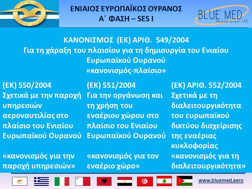 www.bluemed.aero 6)διασφαλίζουν συμβατότητα μεταξύ των διαφόρων διατάξεων του εναέριου χώρου, βελτιστοποιώντας, μεταξύ άλλων, τις σημερινές περιοχές πληροφοριών πτήσης 7)συμμορφώνονται με τους όρους που απορρέουν από περιφερειακές συμφωνίες που συνάπτονται στο πλαίσιο του ΔΟΠΑ (ICAO).