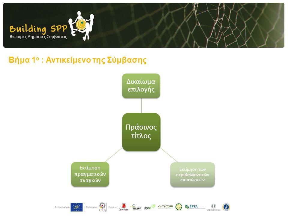 Βήμα 1 ο : Αντικείμενο της Σύμβασης Πράσινος τίτλος Δικαίωμα επιλογής Εκτίμηση των περιβαλλοντικών επιπτώσεων Εκτίμηση πραγματικών αναγκών