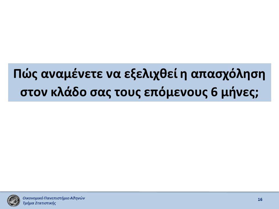 Οικονομικό Πανεπιστήμιο Αθηνών Τμήμα Στατιστικής Πώς αναμένετε να εξελιχθεί η απασχόληση στον κλάδο σας τους επόμενους 6 μήνες; 16