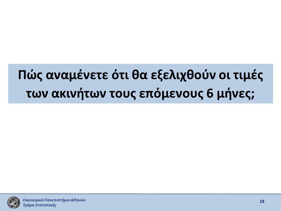 Οικονομικό Πανεπιστήμιο Αθηνών Τμήμα Στατιστικής Πώς αναμένετε ότι θα εξελιχθούν οι τιμές των ακινήτων τους επόμενους 6 μήνες; 19