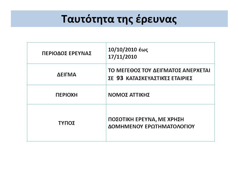 Οικονομικό Πανεπιστήμιο Αθηνών Τμήμα Στατιστικής Καταγραφή της υπάρχουσας άποψης των κατασκευαστών για την πορεία της Ελληνικής κτηματαγοράς 3
