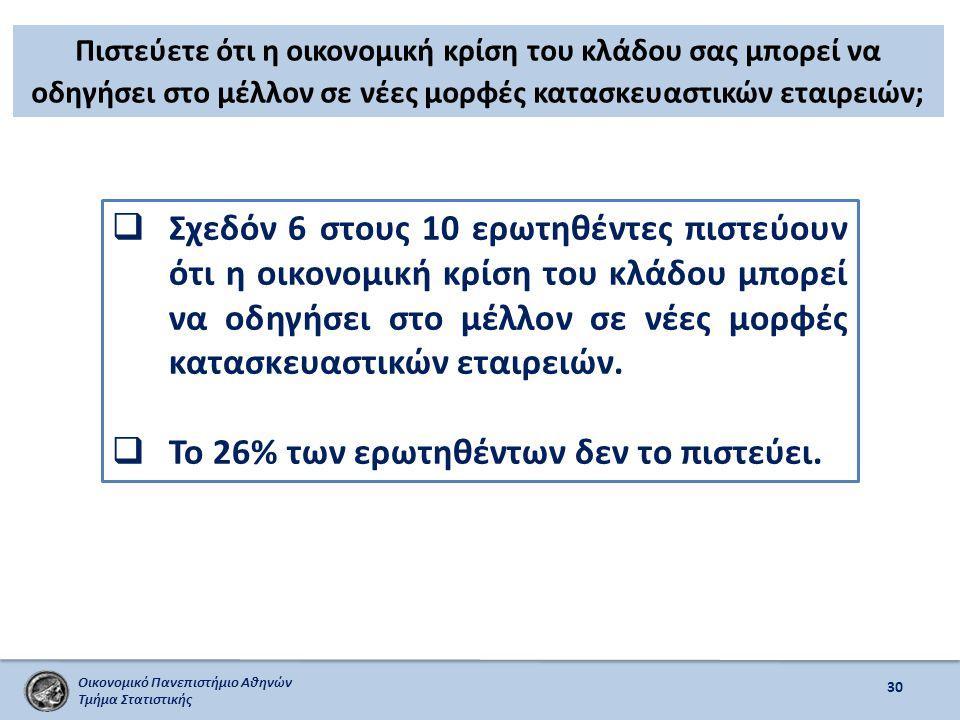 Οικονομικό Πανεπιστήμιο Αθηνών Τμήμα Στατιστικής Πιστεύετε ότι η οικονομική κρίση του κλάδου σας μπορεί να οδηγήσει στο μέλλον σε νέες μορφές κατασκευαστικών εταιρειών; 30  Σχεδόν 6 στους 10 ερωτηθέντες πιστεύουν ότι η οικονομική κρίση του κλάδου μπορεί να οδηγήσει στο μέλλον σε νέες μορφές κατασκευαστικών εταιρειών.