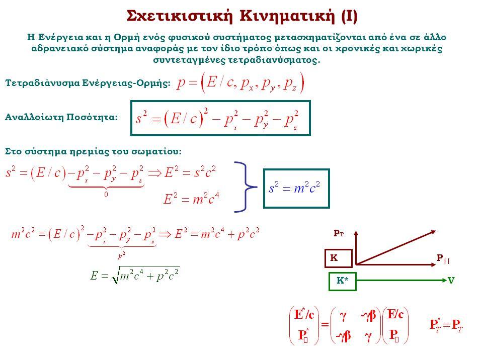 Σχετικιστική Κινηματική (Ι) Η Ενέργεια και η Ορμή ενός φυσικού συστήματος μετασχηματίζονται από ένα σε άλλο αδρανειακό σύστημα αναφοράς με τον ίδιο τρ