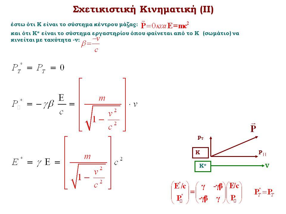 Σχετικιστική Κινηματική (ΙΙ) V K* pTpT P || Κ έστω ότι Κ είναι το σύστημα κέντρου μάζας: και ότι Κ* είναι το σύστημα εργαστηρίου όπου φαίνεται από το
