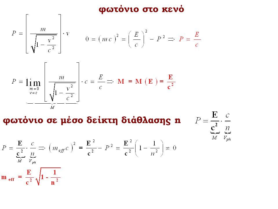 φωτόνιο στο κενό φωτόνιο σε μέσο δείκτη διάθλασης n