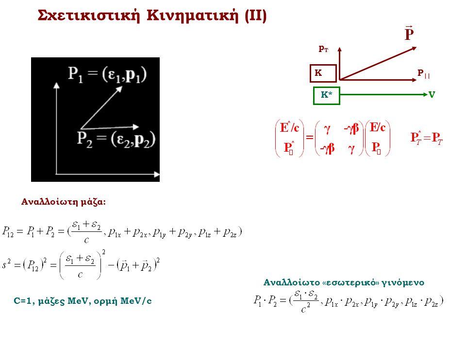 Σχετικιστική Κινηματική (ΙΙ) Αναλλοίωτη μάζα: Αναλλοίωτο «εσωτερικό» γινόμενο C=1, μάζες ΜeV, ορμή MeV/c V K* pTpT P || Κ