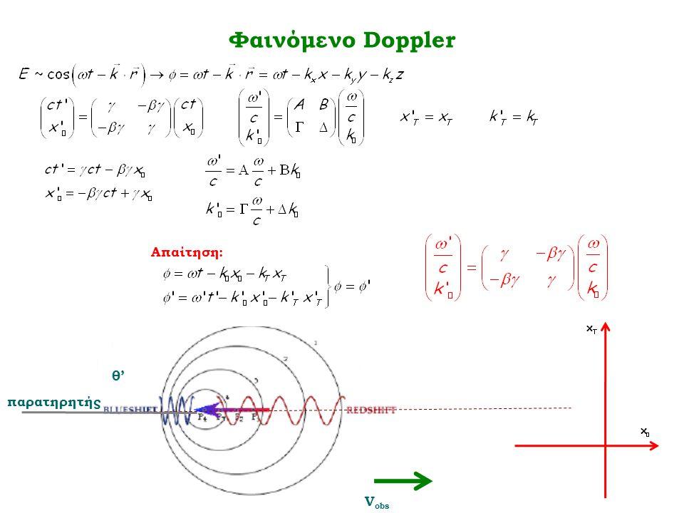 Φαινόμενο Doppler παρατηρητής θ' V obs Απαίτηση: