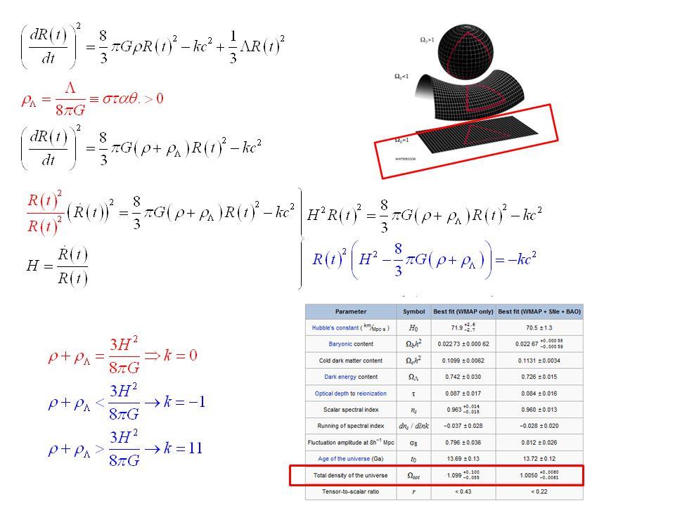 Φαινόμενες ταχύτητες μεγαλύτερες από c θ V A B Γ