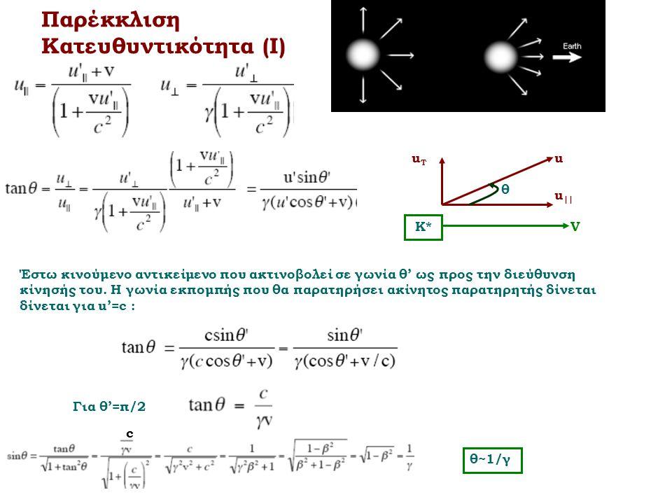 Παρέκκλιση Κατευθυντικότητα (Ι) V K* uTuT u || u θ Έστω κινούμενο αντικείμενο που ακτινοβολεί σε γωνία θ' ως προς την διεύθυνση κίνησής του. Η γωνία ε