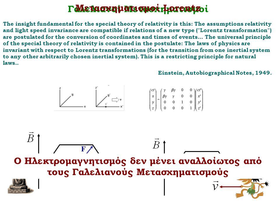 Ο Ηλεκτρομαγνητισμός δεν μένει αναλλοίωτος από τους Γαλελιανούς Μετασχηματισμούς The insight fundamental for the special theory of relativity is this:
