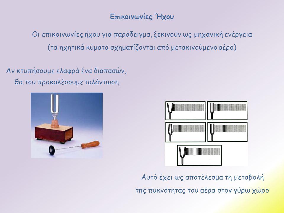 Επικοινωνίες Ήχου Οι επικοινωνίες ήχου για παράδειγμα, ξεκινούν ως μηχανική ενέργεια (τα ηχητικά κύματα σχηματίζονται από μετακινούμενο αέρα) Αν κτυπήσουμε ελαφρά ένα διαπασών, θα του προκαλέσουμε ταλάντωση Αυτό έχει ως αποτέλεσμα τη μεταβολή της πυκνότητας του αέρα στον γύρω χώρο