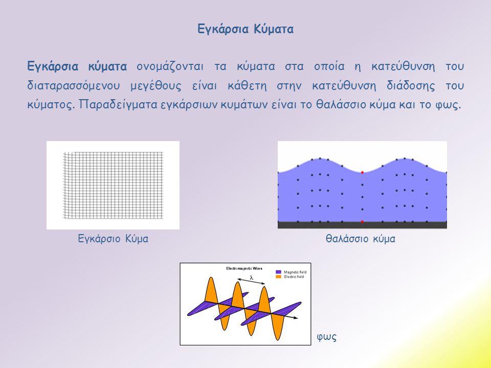 Εγκάρσια Κύματα Εγκάρσιο Κύμα Εγκάρσια κύματα ονομάζονται τα κύματα στα οποία η κατεύθυνση του διαταρασσόμενου μεγέθους είναι κάθετη στην κατεύθυνση διάδοσης του κύματος.