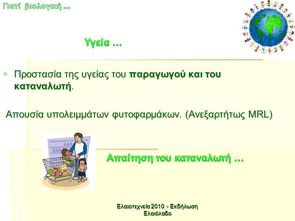  Προστασία της υγείας του παραγωγού και του καταναλωτή. Απουσία υπολειμμάτων φυτοφαρμάκων. (Ανεξαρτήτως ΜRL) Απουσία υπολειμμάτων φυτοφαρμάκων. (Ανεξ