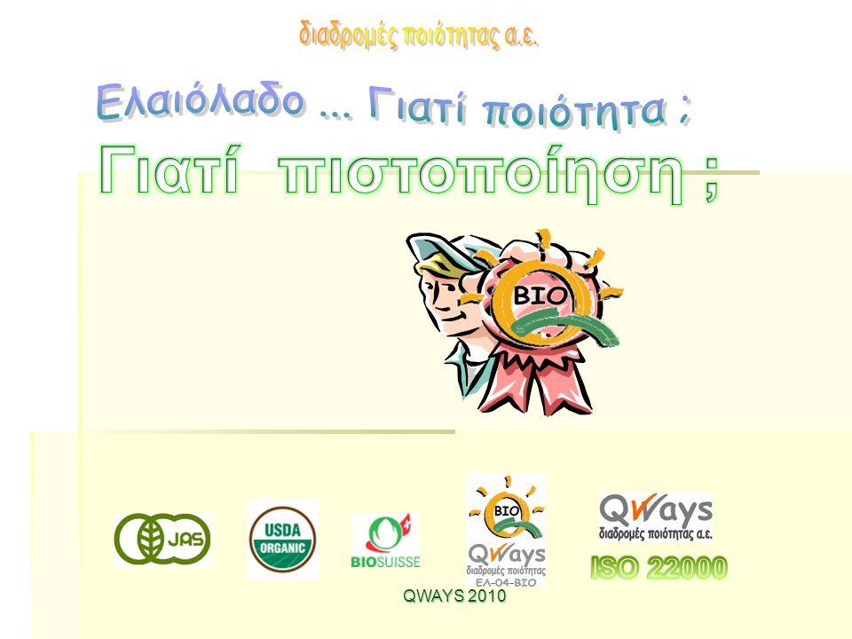 Ευρωπαϊκό περιβάλλον Ευρωπαϊκό περιβάλλον Κ.Α.Π περιβάλλον Ασφάλεια τροφίμων Ποιότητα 2006-2013 παραγωγός καταναλωτής1 παραγωγός καταναλωτής1 QWAYS 2010