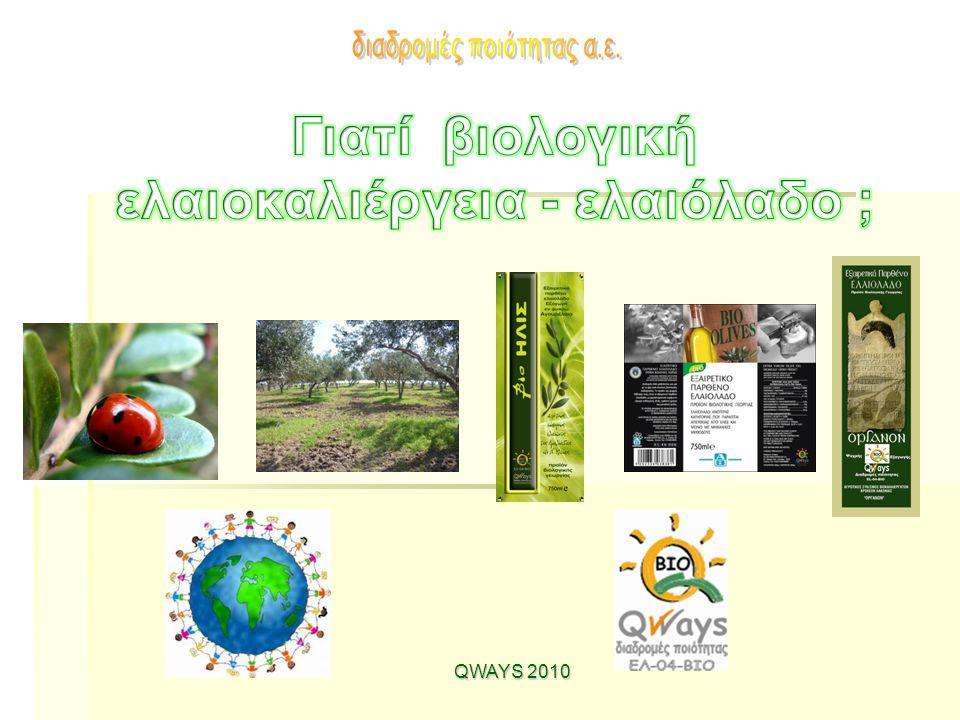  Προστασία του περιβάλλοντος - Γονιμότητα εδαφών - Γονιμότητα εδαφών - Πρoστασία επιφανειακών και υπόγειων υδάτων - Πρoστασία επιφανειακών και υπόγειων υδάτων  Μικρότερες απαιτήσεις για οικονομικές παρεμβάσεις στήριξης του περιβάλλοντος, των οικοσυστημάτων και της βιοποικιλoτητας,του περιβάλλοντος, των οικοσυστημάτων.