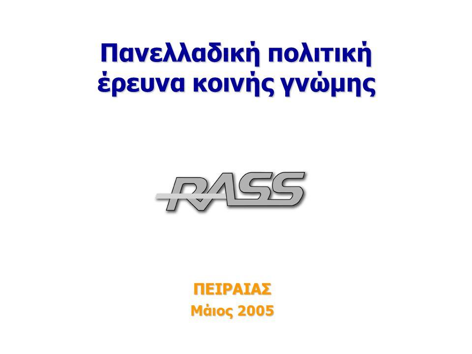 1 Έρευνα 16-19/5/05 Πανελλαδική πολιτική έρευνα κοινής γνώμης ΠΕΙΡΑΙΑΣ Μάιος 2005