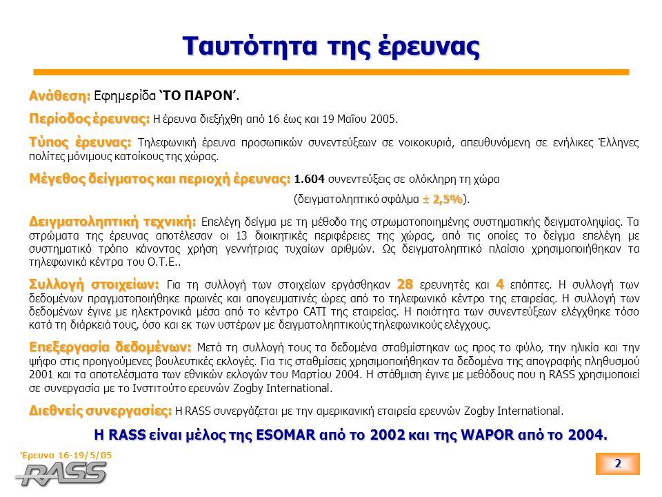 2 Έρευνα 16-19/5/05 Ταυτότητα της έρευνας Ανάθεση: Ανάθεση: Εφημερίδα 'ΤΟ ΠΑΡΟΝ'. Περίοδος έρευνας: Περίοδος έρευνας: Η έρευνα διεξήχθη από 16 έως και