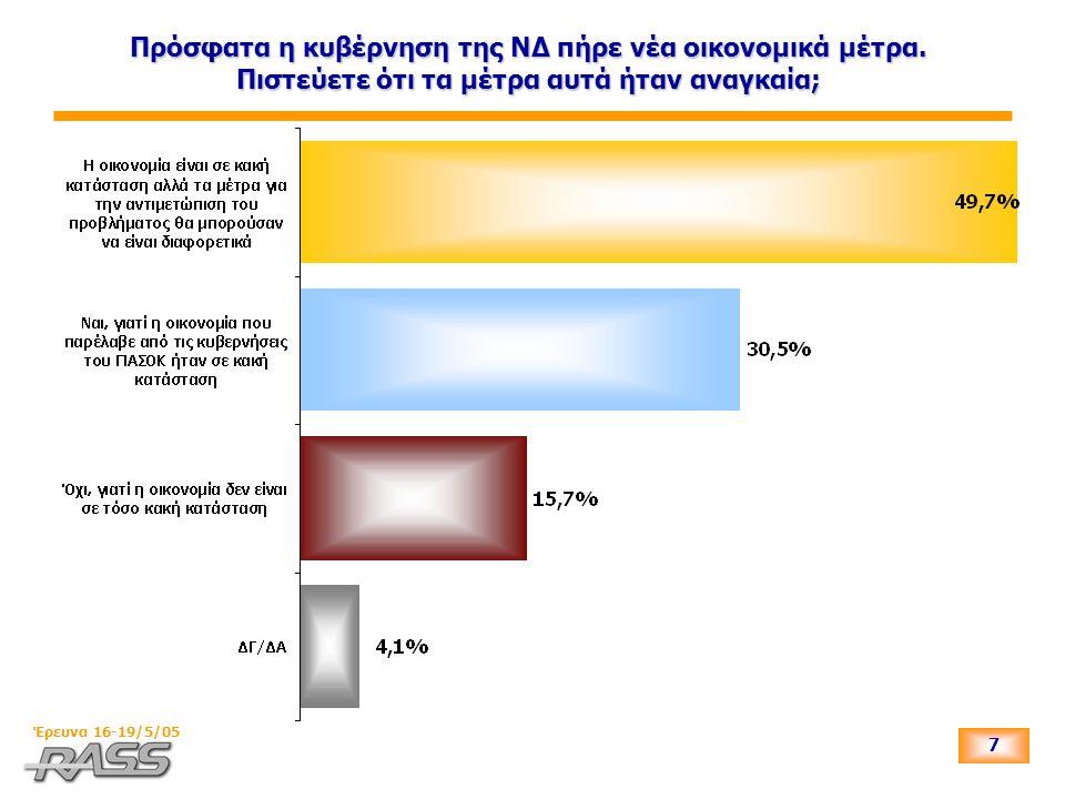 7 Έρευνα 16-19/5/05 Πρόσφατα η κυβέρνηση της ΝΔ πήρε νέα οικονομικά μέτρα. Πιστεύετε ότι τα μέτρα αυτά ήταν αναγκαία;
