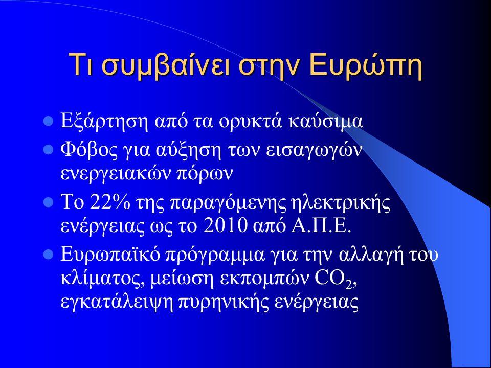 Προβλήματα στην Ευρώπη  Ανεπαρκής υποδομή διασύνδεσης  Ακατάλληλες δομές τιμολόγησης για το φυσικό αέριο  Συγκέντρωση της παραγωγής και των εισαγωγ
