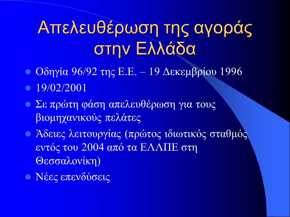 Απελευθέρωση της αγοράς στην Ελλάδα  Οδηγία 96/92 της Ε.Ε.