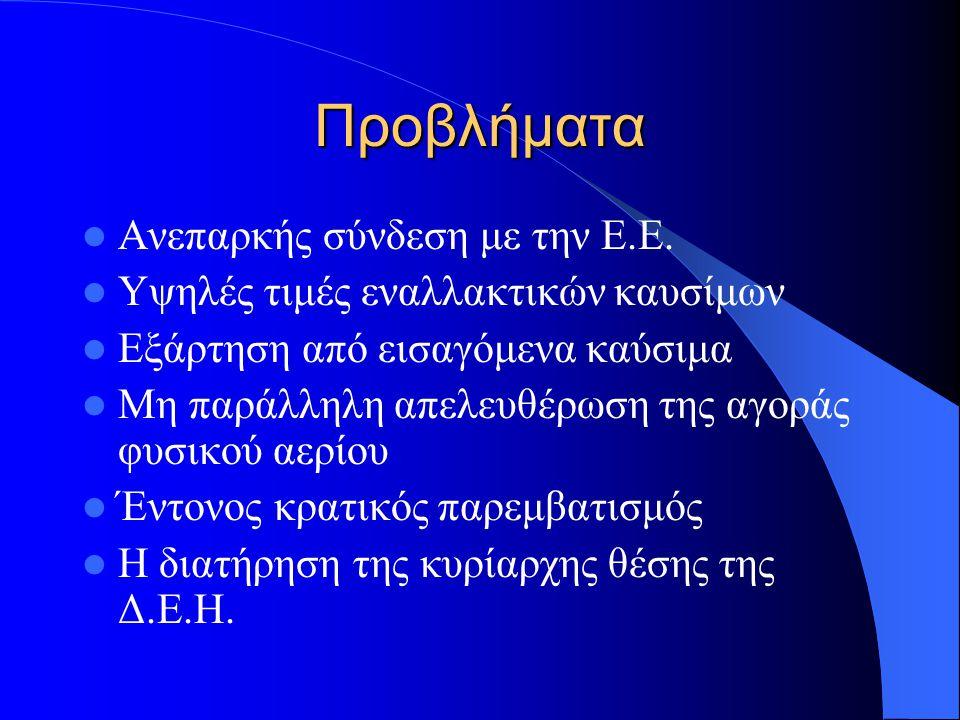 Απελευθέρωση της αγοράς στην Ελλάδα  Αύξηση της ζήτησης 4% - 5% σε ετήσια βάση  ΡΑΕ – Διαχειριστής του συστήματος μεταφοράς ηλεκτρικής ενέργειας  Ν.