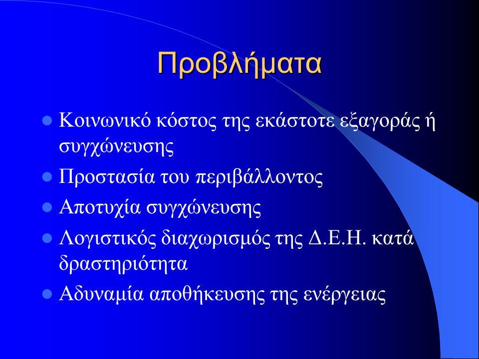 Προβλήματα  Ανεπαρκής σύνδεση με την Ε.Ε.
