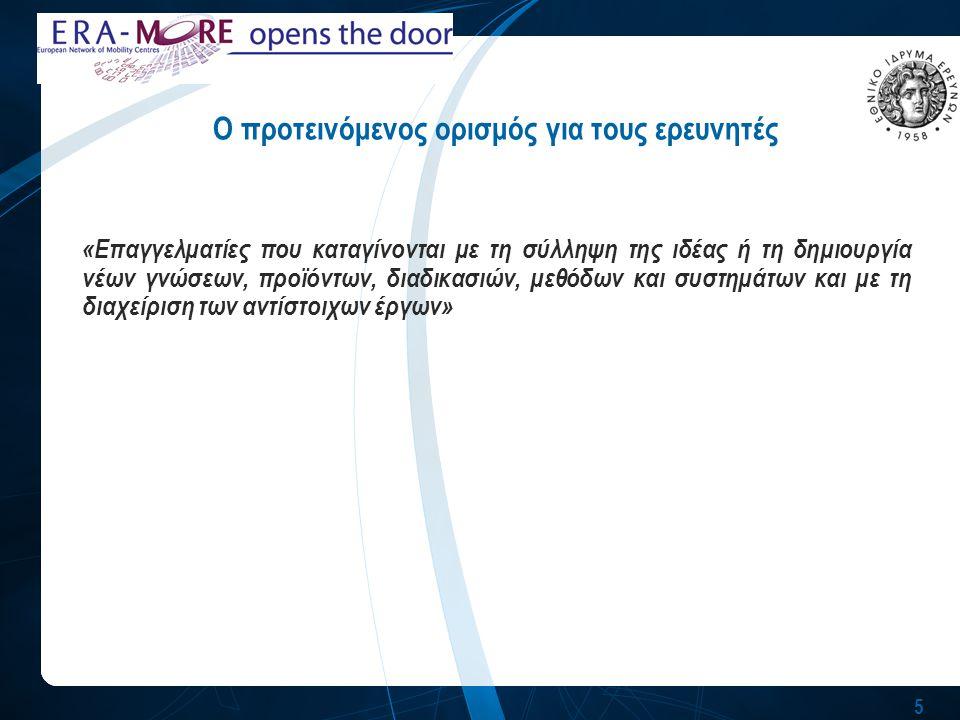 Από τη δημοσίευση της Συστάσεως έως σήμερα  Το Συνέδριο για τη Χάρτα και τον Κώδικα στο πλαίσιο της Αγγλικής Προεδρίας του Ευρωπαϊκού Συμβουλίου (Σεπτέμβριος 2005)  Το Συνέδριο για τη Χάρτα και τον Κώδικα στο πλαίσιο της Αυστριακής Προεδρίας του Ευρωπαϊκού Συμβουλίου (Ιούνιος 2006)  Οι οργανισμοί που έχουν καταρχήν αποδεχθεί τη Χάρτα και τον Κώδικα  Η σύνταξη και ενημέρωση οδικού χάρτη από τα κ.μ.