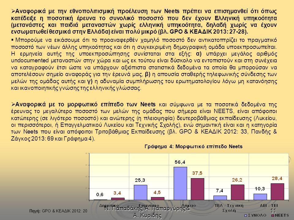 Ν. Παπαδάκης, Α. Παπαργύρης & Α. Κυρίδης 11   Αναφορικά με την εθνοπολιτισμική προέλευση των Neets πρέπει να επισημανθεί ότι όπως κατέδειξε η ποσοτι