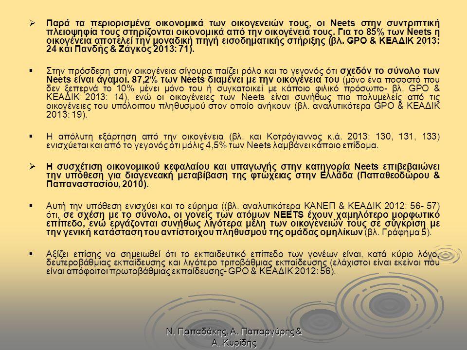 Ν. Παπαδάκης, Α. Παπαργύρης & Α. Κυρίδης   Παρά τα περιορισμένα οικονομικά των οικογενειών τους, οι Neets στην συντριπτική πλειοψηφία τους στηρίζοντ