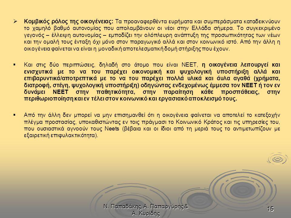 Ν. Παπαδάκης, Α. Παπαργύρης & Α. Κυρίδης 151515   Κομβικός ρόλος της οικογένειας: Τα προαναφερθέντα ευρήματα και συμπεράσματα καταδεικνύουν το χαμηλ