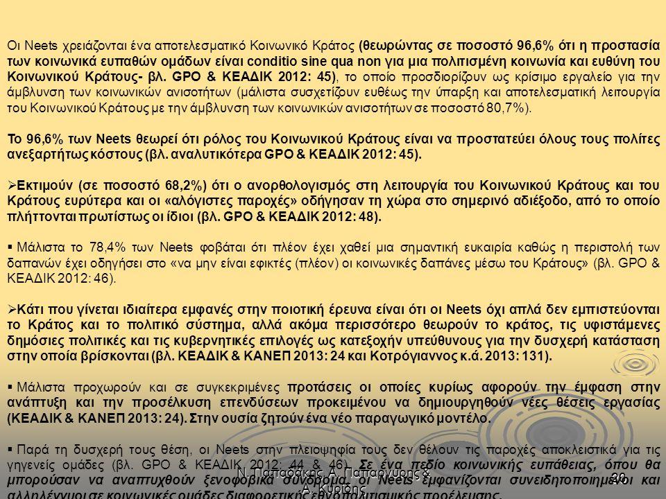 Ν. Παπαδάκης, Α. Παπαργύρης & Α. Κυρίδης 2020 Οι Neets χρειάζονται ένα αποτελεσματικό Κοινωνικό Κράτος (θεωρώντας σε ποσοστό 96,6% ότι η προστασία των