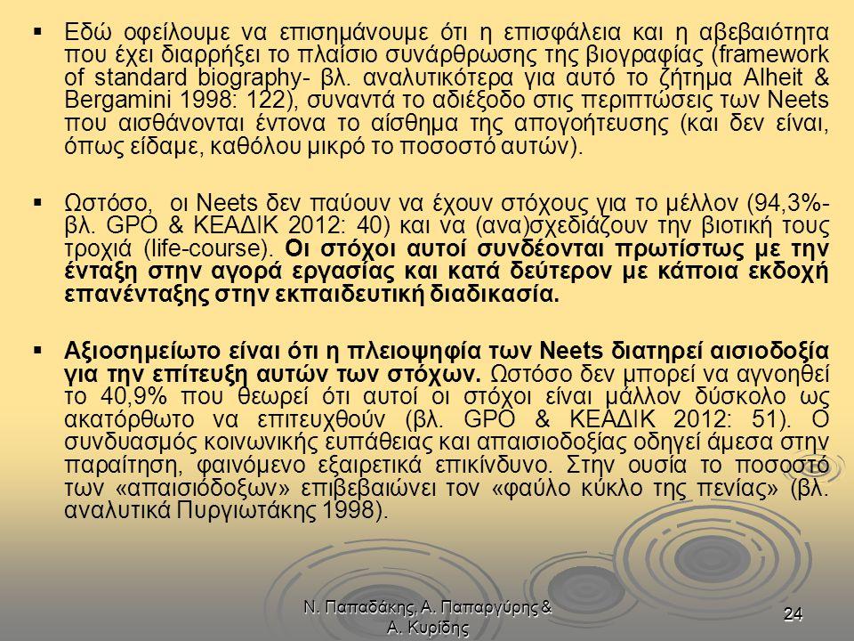 Ν. Παπαδάκης, Α. Παπαργύρης & Α. Κυρίδης 2424   Εδώ οφείλουμε να επισημάνουμε ότι η επισφάλεια και η αβεβαιότητα που έχει διαρρήξει το πλαίσιο συνάρ