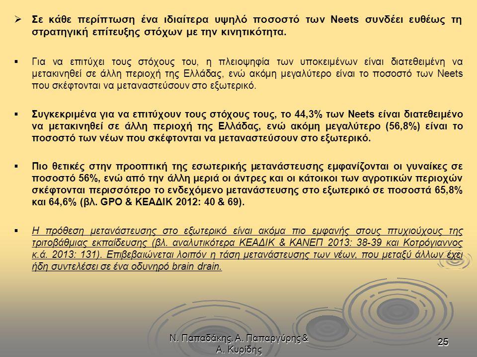 Ν. Παπαδάκης, Α. Παπαργύρης & Α. Κυρίδης 2525   Σε κάθε περίπτωση ένα ιδιαίτερα υψηλό ποσοστό των Neets συνδέει ευθέως τη στρατηγική επίτευξης στόχω
