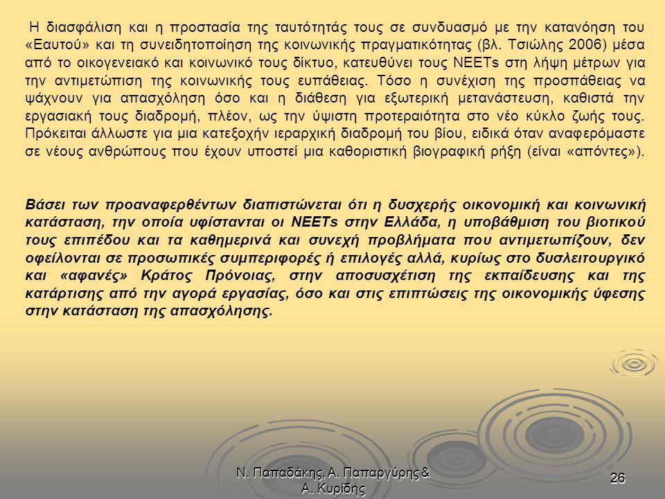 Ν. Παπαδάκης, Α. Παπαργύρης & Α. Κυρίδης 2626 Η διασφάλιση και η προστασία της ταυτότητάς τους σε συνδυασμό με την κατανόηση του «Εαυτού» και τη συνει