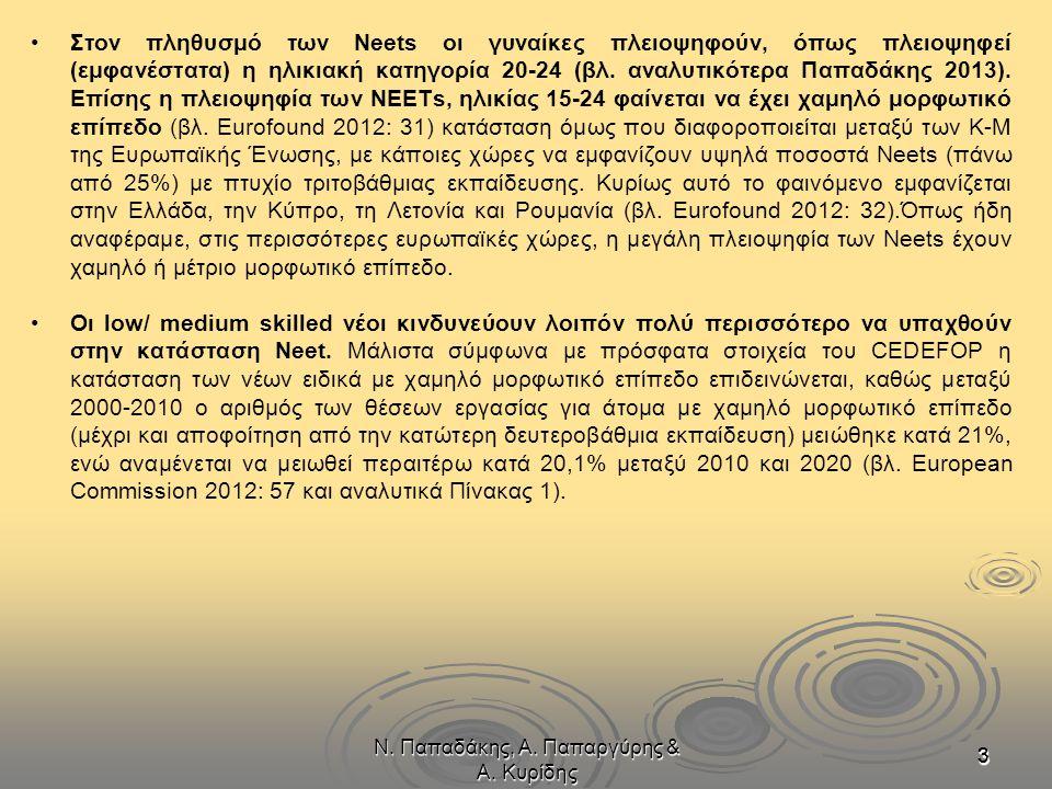 Ν. Παπαδάκης, Α. Παπαργύρης & Α. Κυρίδης 3333 • •Στον πληθυσμό των Neets οι γυναίκες πλειοψηφούν, όπως πλειοψηφεί (εμφανέστατα) η ηλικιακή κατηγορία 2