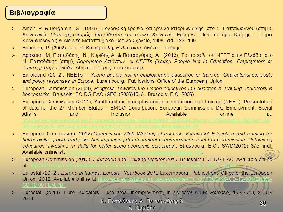 Ν. Παπαδάκης, Α. Παπαργύρης & Α. Κυρίδης 303030   Alheit, P. & Bergamini, S. (1998), Βιογραφική έρευνα και έρευνα ιστοριών ζωής, στο Σ. Παπαϊωάννου