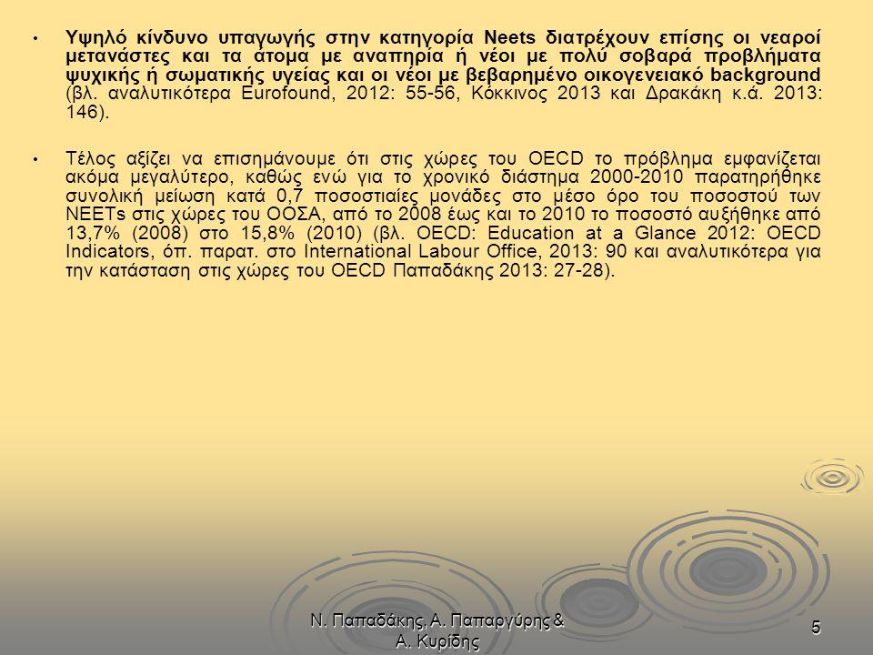 Ν. Παπαδάκης, Α. Παπαργύρης & Α. Κυρίδης 5 • • Υψηλό κίνδυνο υπαγωγής στην κατηγορία Neets διατρέχουν επίσης οι νεαροί μετανάστες και τα άτομα με αναπ