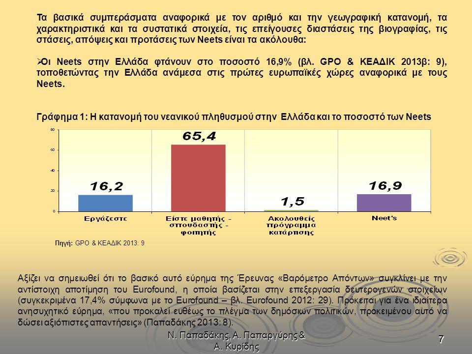 Ν. Παπαδάκης, Α. Παπαργύρης & Α. Κυρίδης 7777 Τα βασικά συμπεράσματα αναφορικά με τον αριθμό και την γεωγραφική κατανομή, τα χαρακτηριστικά και τα συσ