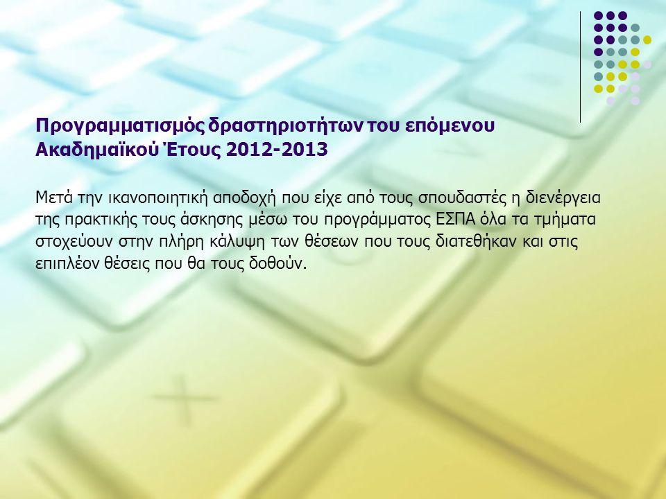 Προγραμματισμός δραστηριοτήτων του επόμενου Ακαδημαϊκού Έτους 2012-2013 Μετά την ικανοποιητική αποδοχή που είχε από τους σπουδαστές η διενέργεια της π