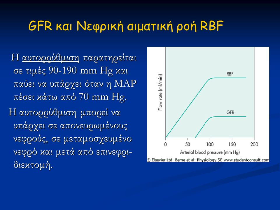 GFR και Νεφρική αιματική ροή RBF H αυτορρύθμιση παρατηρείται σε τιμές 90-190 mm Hg και παύει να υπάρχει όταν η MAP πέσει κάτω από 70 mm Hg. H αυτορρύθ