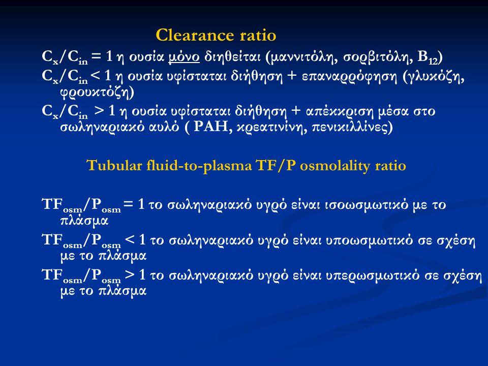 Clearance ratio C x /C in = 1 η ουσία μόνο διηθείται (μαννιτόλη, σορβιτόλη, Β 12 ) C x /C in < 1 η ουσία υφίσταται διήθηση + επαναρρόφηση (γλυκόζη, φρ