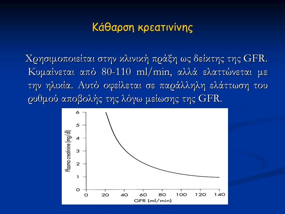 Κάθαρση κρεατινίνης Χρησιμοποιείται στην κλινική πράξη ως δείκτης της GFR. Κυμαίνεται από 80-110 ml/min, αλλά ελαττώνεται με την ηλικία. Αυτό οφείλετα