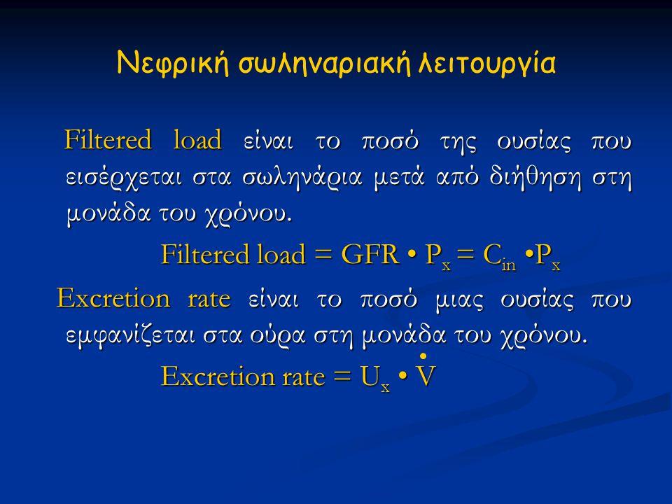 Νεφρική σωληναριακή λειτουργία Filtered load είναι το ποσό της ουσίας που εισέρχεται στα σωληνάρια μετά από διήθηση στη μονάδα του χρόνου. Filtered lo